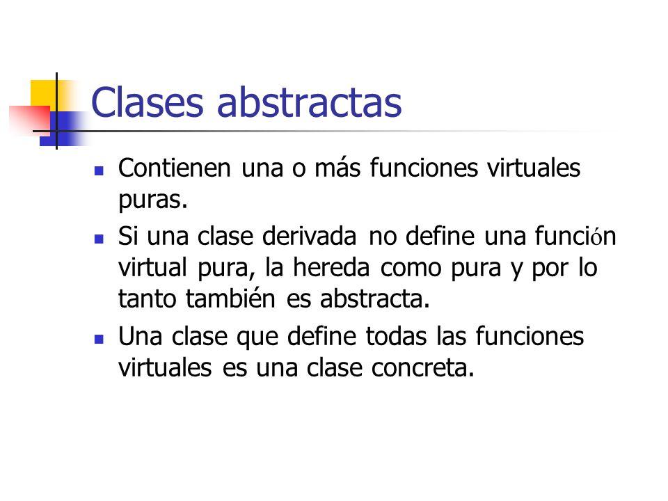 Clases abstractas Contienen una o más funciones virtuales puras. Si una clase derivada no define una funci ó n virtual pura, la hereda como pura y por