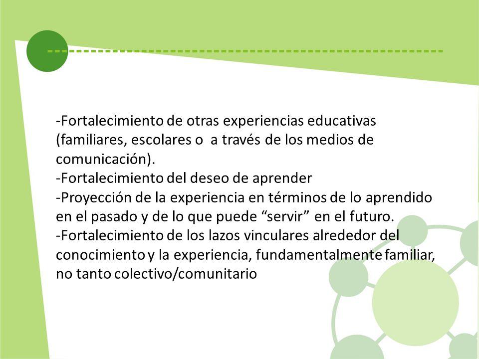 -Fortalecimiento de otras experiencias educativas (familiares, escolares o a través de los medios de comunicación). -Fortalecimiento del deseo de apre