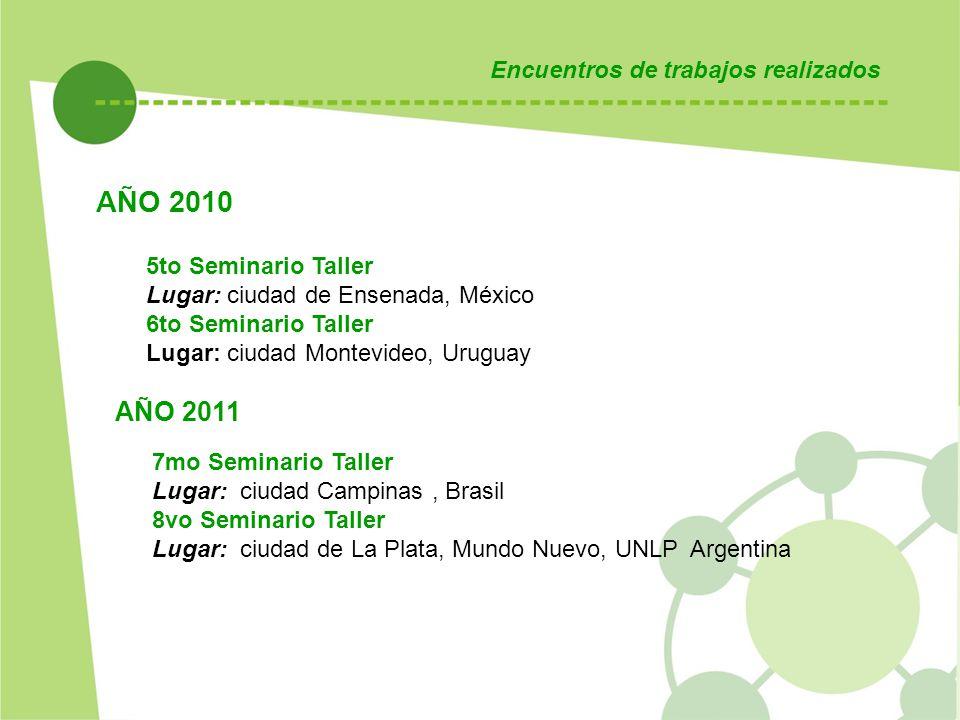Encuentros de trabajos realizados AÑO 2010 5to Seminario Taller Lugar: ciudad de Ensenada, México 6to Seminario Taller Lugar: ciudad Montevideo, Urugu