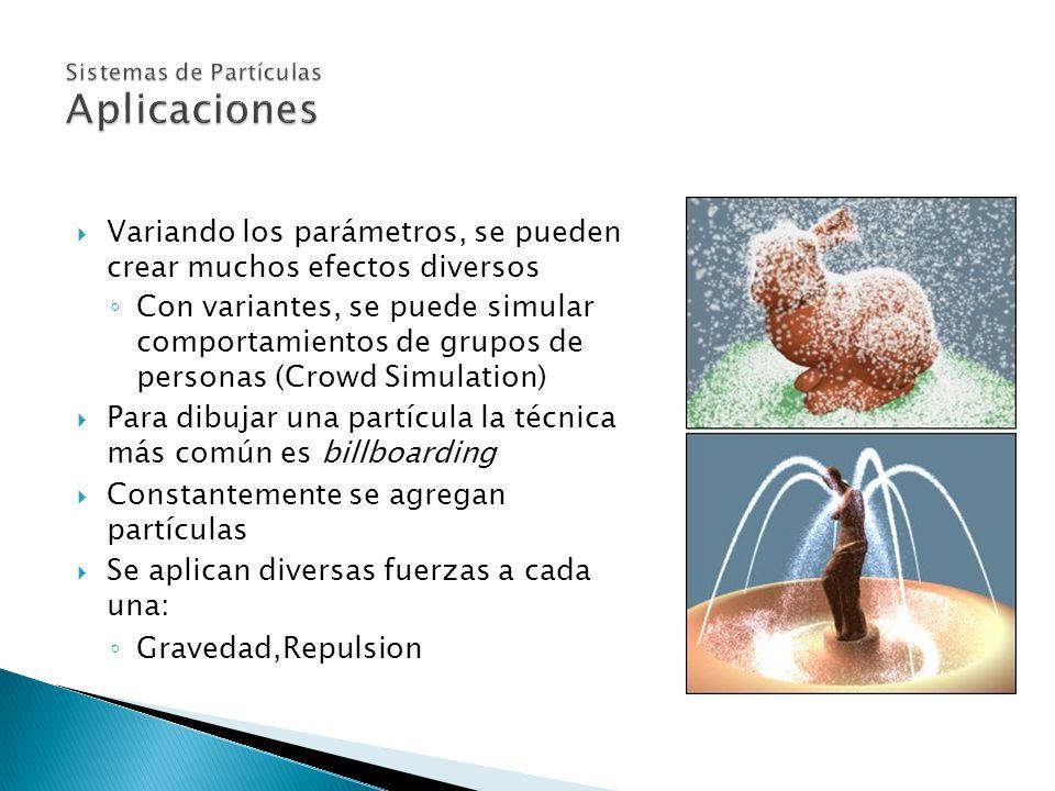 Variando los parámetros, se pueden crear muchos efectos diversos Con variantes, se puede simular comportamientos de grupos de personas (Crowd Simulation) Para dibujar una partícula la técnica más común es billboarding Constantemente se agregan partículas Se aplican diversas fuerzas a cada una: Gravedad,Repulsion