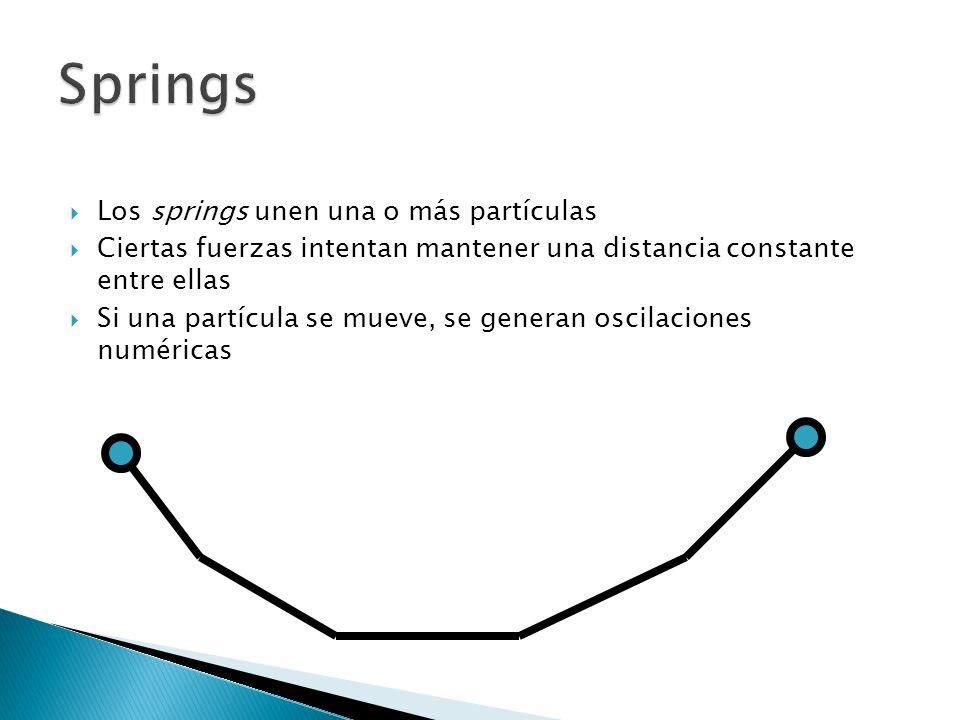 Los springs unen una o más partículas Ciertas fuerzas intentan mantener una distancia constante entre ellas Si una partícula se mueve, se generan oscilaciones numéricas