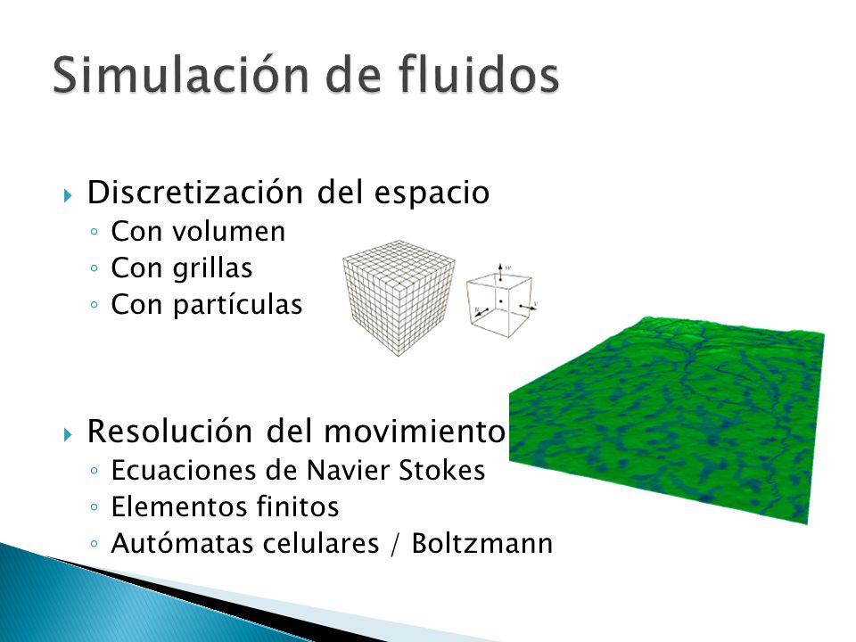Discretización del espacio Con volumen Con grillas Con partículas Resolución del movimiento Ecuaciones de Navier Stokes Elementos finitos Autómatas celulares / Boltzmann