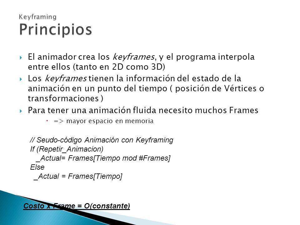 El animador crea los keyframes, y el programa interpola entre ellos (tanto en 2D como 3D) Los keyframes tienen la información del estado de la animación en un punto del tiempo ( posición de Vértices o transformaciones ) Para tener una animación fluida necesito muchos Frames => mayor espacio en memoria // Seudo-código Animación con Keyframing If (Repetir_Animacion) _Actual= Frames[Tiempo mod #Frames] Else _Actual = Frames[Tiempo] Costo x Frame = O(constante)