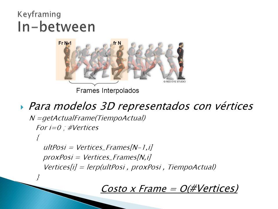 Para modelos 3D representados con vértices N =getActualFrame(TiempoActual) For i=0 ; #Vertices { ultPosi = Vertices_Frames[N-1,i] proxPosi = Vertices_Frames[N,i] Vertices[i] = lerp(ultPosi, proxPosi, TiempoActual) } Costo x Frame = O( #Vertices) Fr N-1 Frames Interpolados fr N