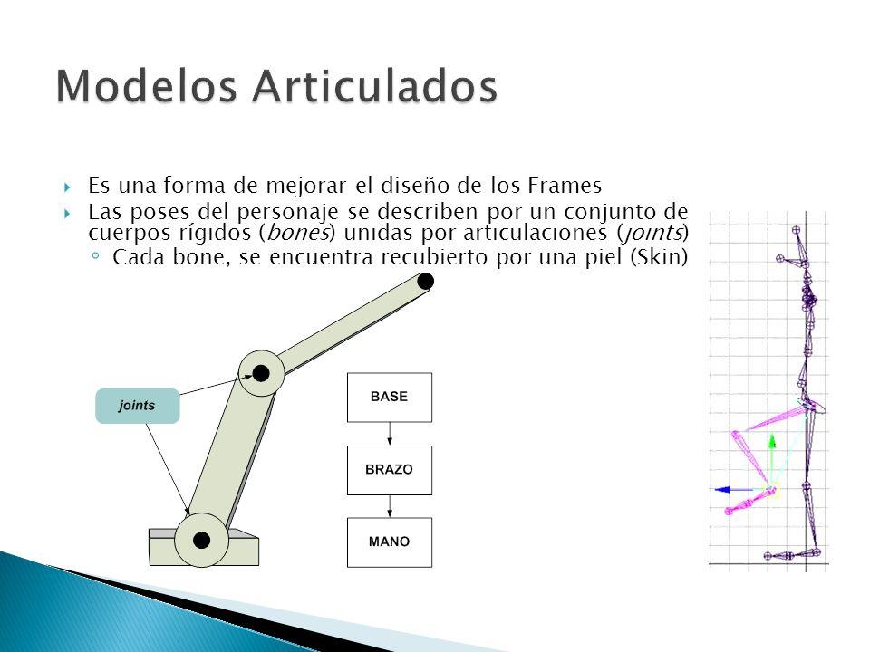 Es una forma de mejorar el diseño de los Frames Las poses del personaje se describen por un conjunto de cuerpos rígidos (bones) unidas por articulaciones (joints) Cada bone, se encuentra recubierto por una piel (Skin)