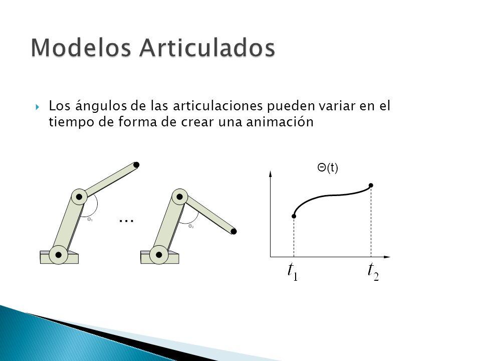 Los ángulos de las articulaciones pueden variar en el tiempo de forma de crear una animación Θ(t)