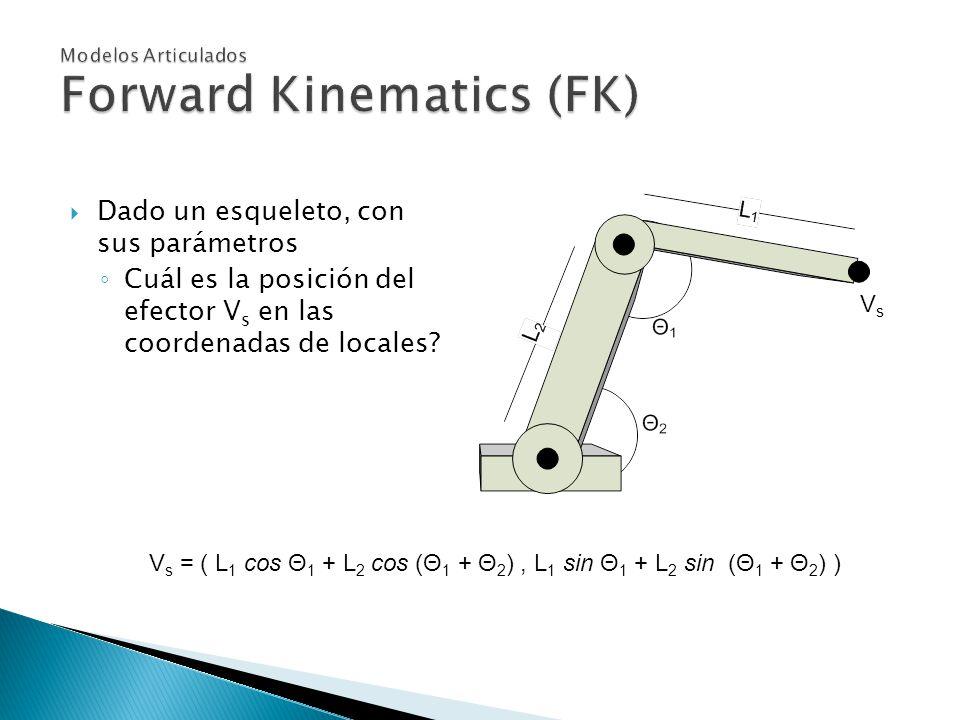 Dado un esqueleto, con sus parámetros Cuál es la posición del efector V s en las coordenadas de locales? VsVs V s = ( L 1 cos Θ 1 + L 2 cos (Θ 1 + Θ 2