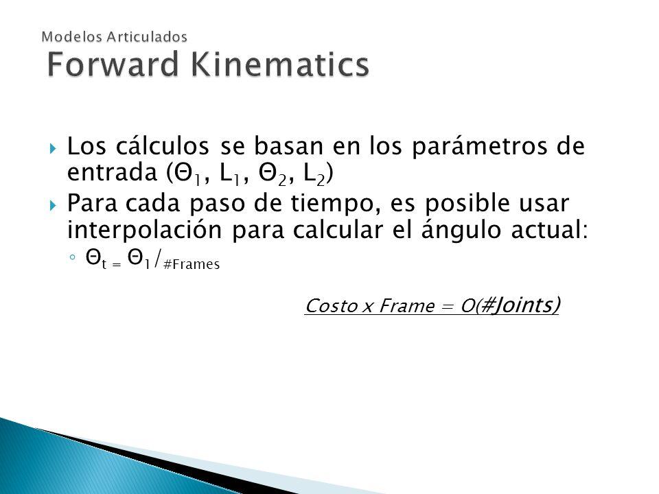 Los cálculos se basan en los parámetros de entrada (Θ 1, L 1, Θ 2, L 2 ) Para cada paso de tiempo, es posible usar interpolación para calcular el ángulo actual: Θ t = Θ 1 / #Frames Costo x Frame = O( #Joints)