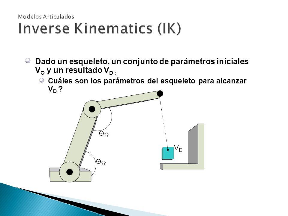 Dado un esqueleto, un conjunto de parámetros iniciales V O y un resultado V D : Cuáles son los parámetros del esqueleto para alcanzar V D ? VDVD