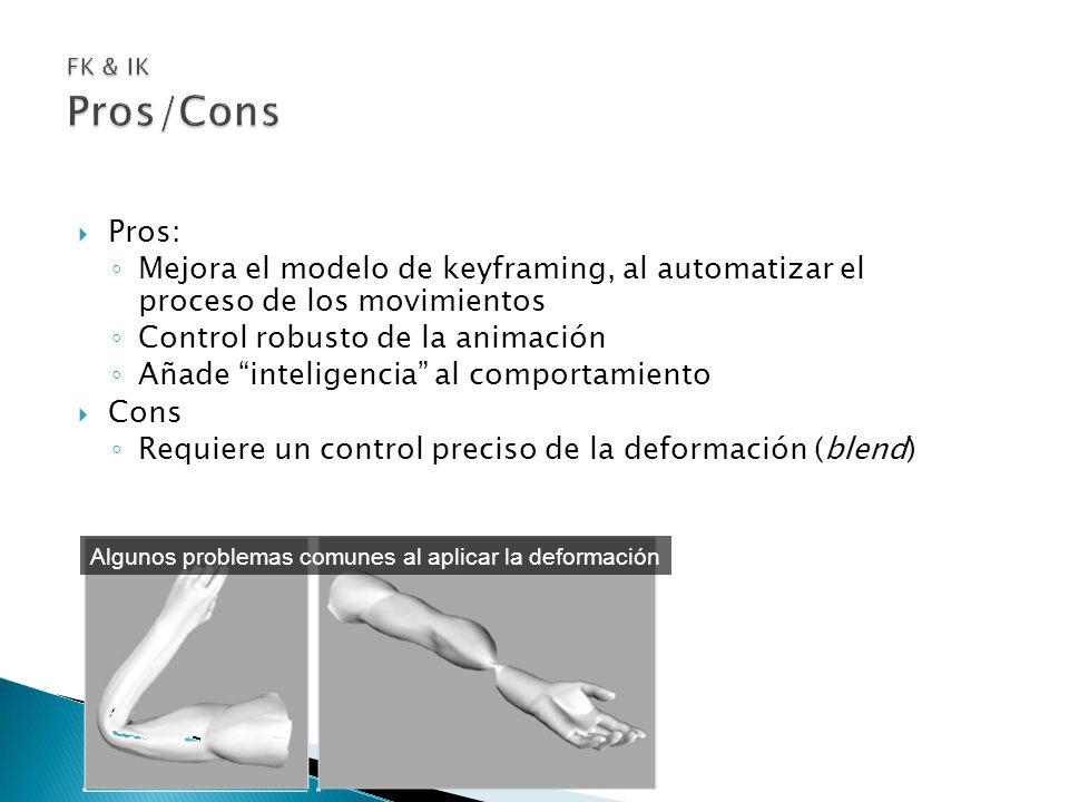Pros: Mejora el modelo de keyframing, al automatizar el proceso de los movimientos Control robusto de la animación Añade inteligencia al comportamiento Cons Requiere un control preciso de la deformación (blend) Algunos problemas comunes al aplicar la deformación