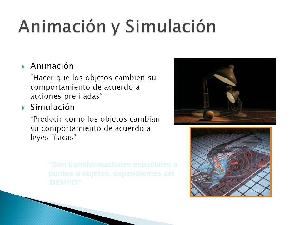 Animación Hacer que los objetos cambien su comportamiento de acuerdo a acciones prefijadas Simulación Predecir como los objetos cambian su comportamiento de acuerdo a leyes físicas Son transformaciones espaciales a puntos u objetos, dependientes del TIEMPO