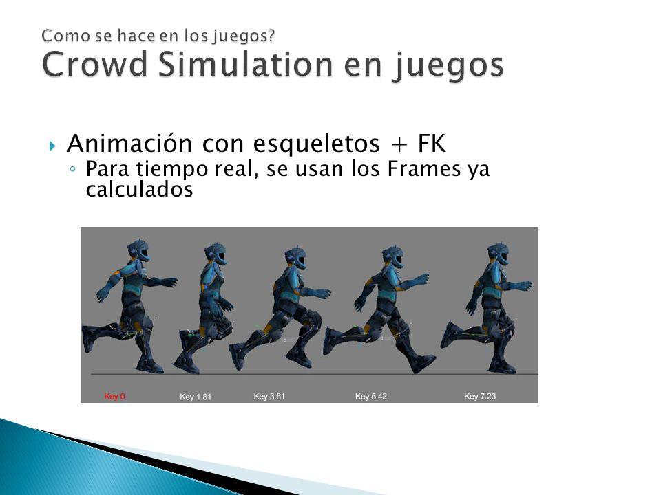 Animación con esqueletos + FK Para tiempo real, se usan los Frames ya calculados