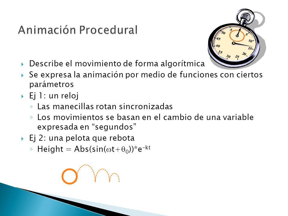 Describe el movimiento de forma algorítmica Se expresa la animación por medio de funciones con ciertos parámetros Ej 1: un reloj Las manecillas rotan