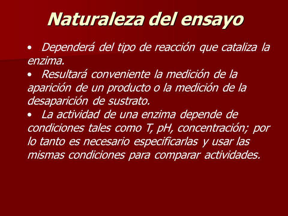 Naturaleza del ensayo Dependerá del tipo de reacción que cataliza la enzima. Resultará conveniente la medición de la aparición de un producto o la med