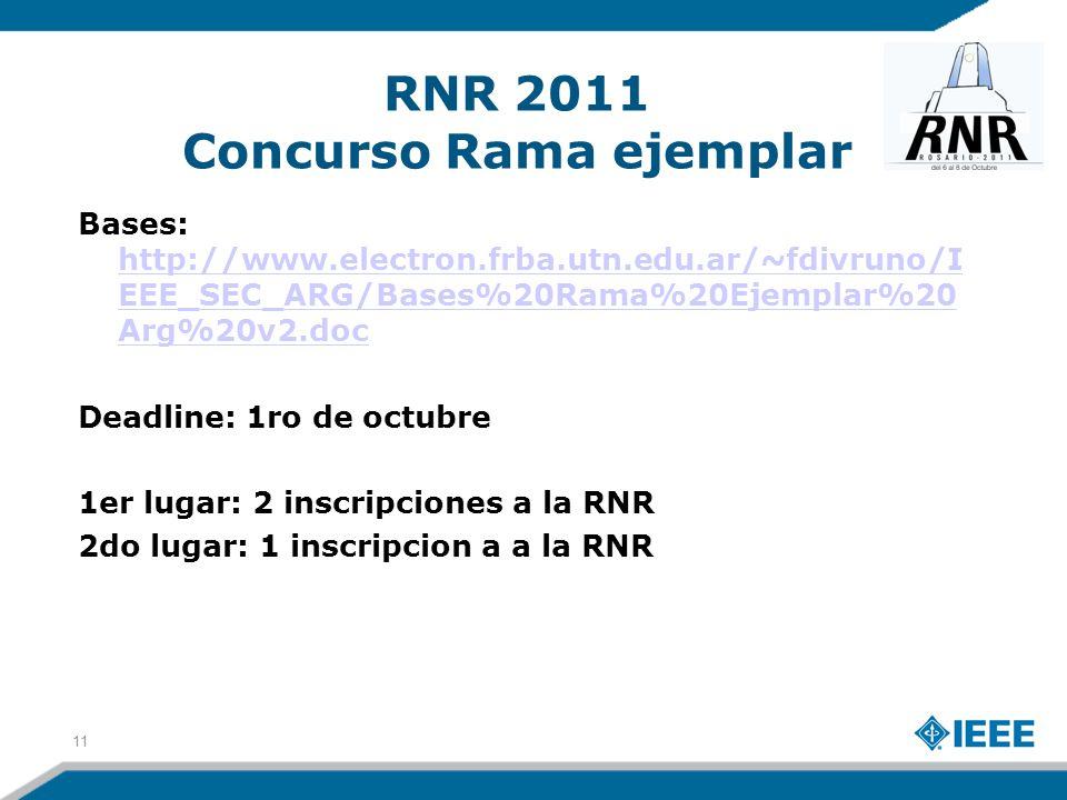 RNR 2011 Concurso Rama ejemplar Bases: http://www.electron.frba.utn.edu.ar/~fdivruno/I EEE_SEC_ARG/Bases%20Rama%20Ejemplar%20 Arg%20v2.doc http://www.