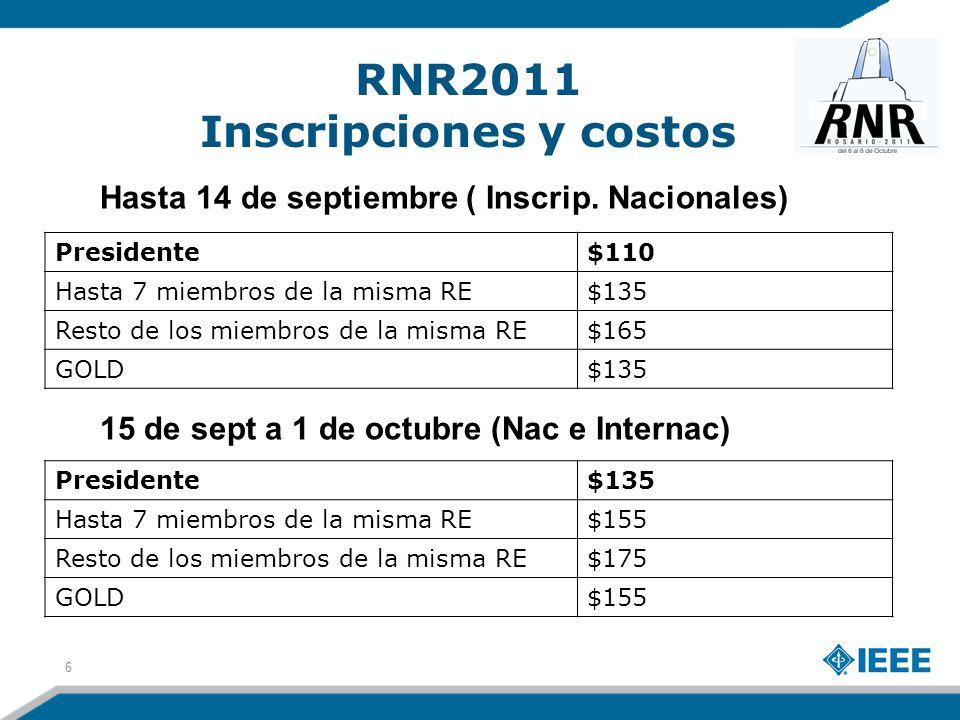 RNR2011 Inscripciones y costos 6 Hasta 14 de septiembre ( Inscrip. Nacionales) 15 de sept a 1 de octubre (Nac e Internac) Presidente$110 Hasta 7 miemb