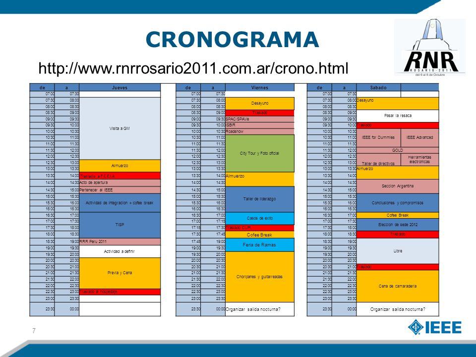 CRONOGRAMA 7 http://www.rnrrosario2011.com.ar/crono.html deaJueves deaViernes deaSabado 07:0007:30 07:0007:30 07:0007:30 08:00 Visita a GM 07:3008:00