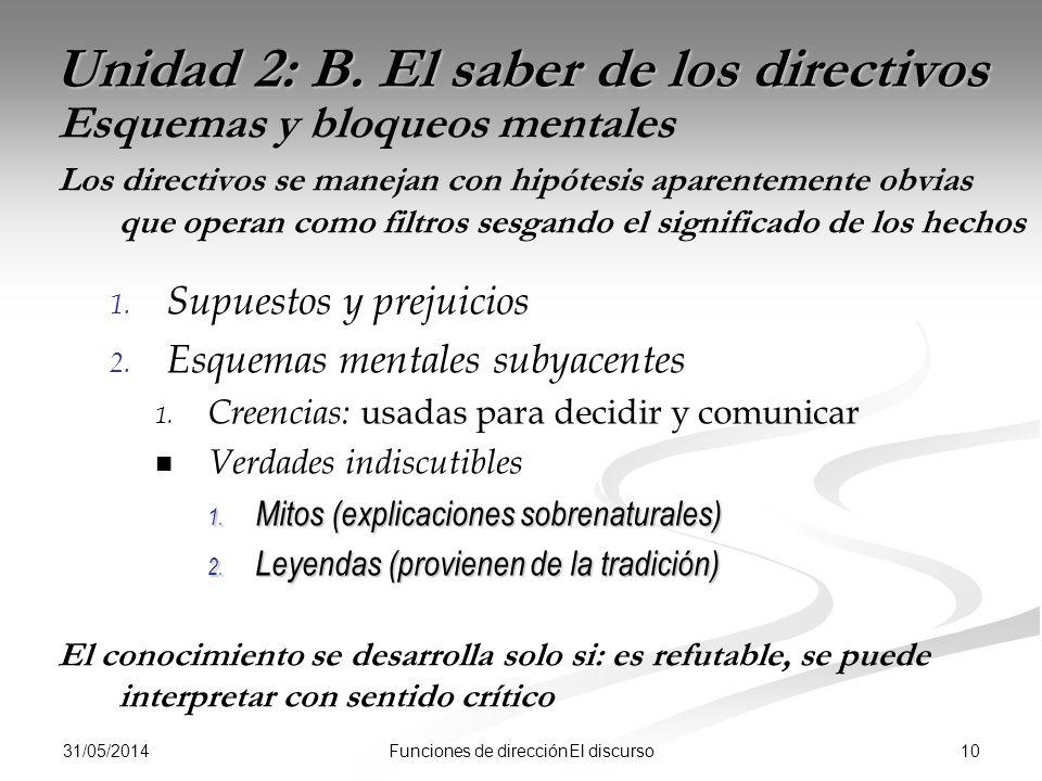 31/05/2014 10Funciones de direcciónEl discurso Unidad 2: B. El saber de los directivos Esquemas y bloqueos mentales Los directivos se manejan con hipó