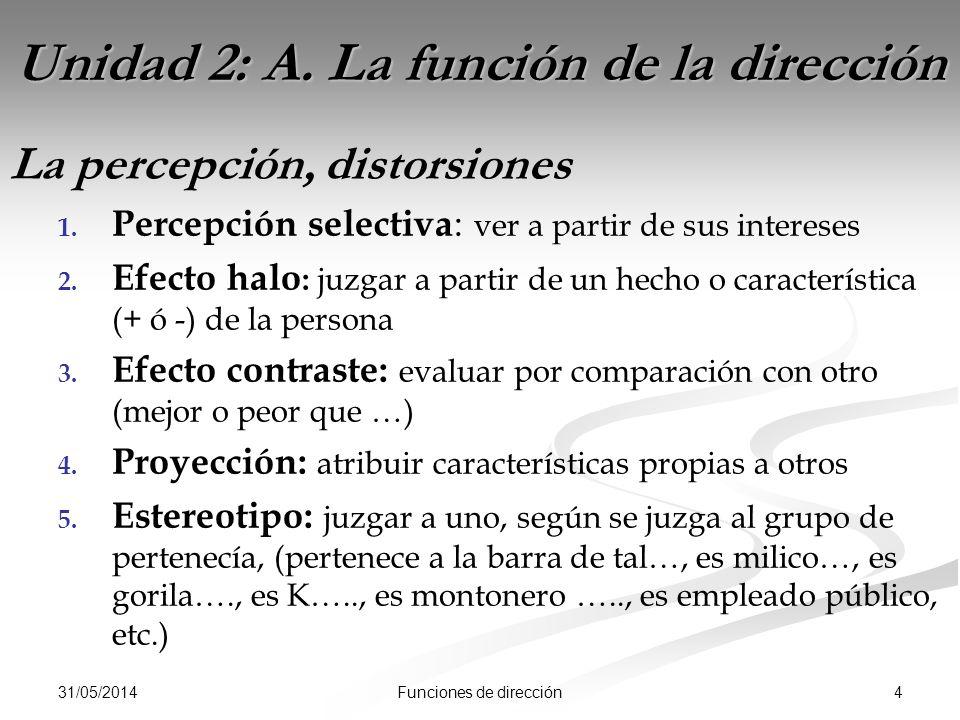 31/05/2014 4Funciones de dirección Unidad 2: A. La función de la dirección La percepción, distorsiones 1. Percepción selectiva : ver a partir de sus i