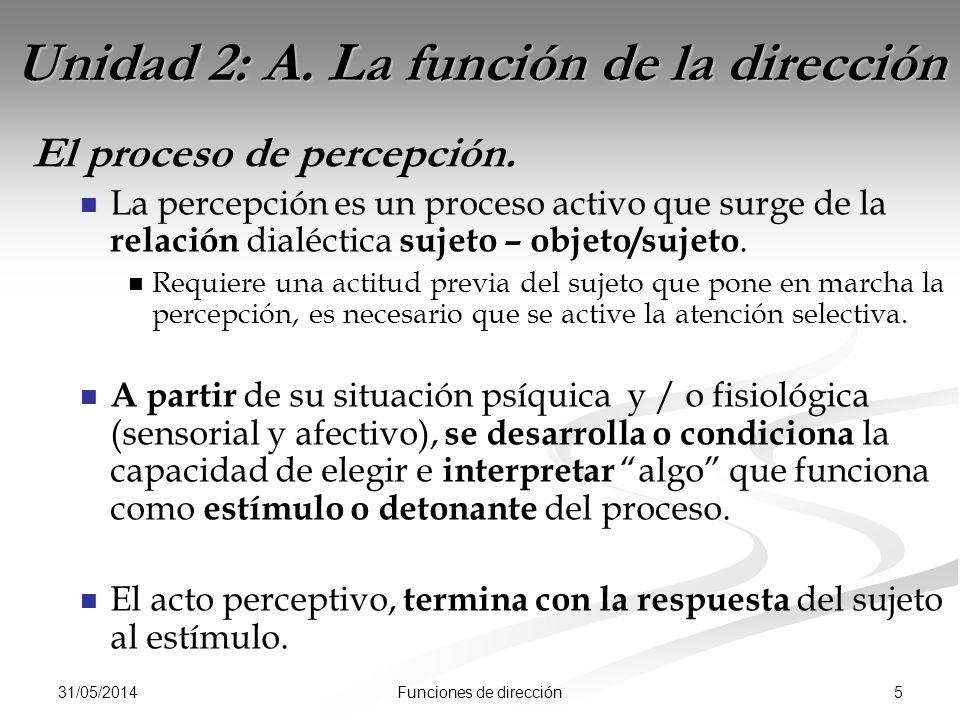 31/05/2014 5Funciones de dirección Unidad 2: A. La función de la dirección El proceso de percepción. La percepción es un proceso activo que surge de l