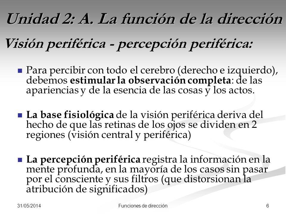 31/05/2014 6Funciones de dirección Unidad 2: A. La función de la dirección Visión periférica - percepción periférica: Para percibir con todo el cerebr