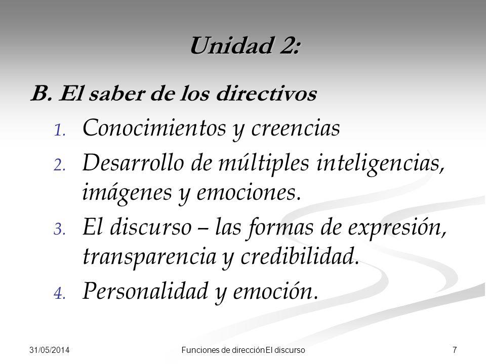 31/05/2014 7Funciones de direcciónEl discurso Unidad 2: B. El saber de los directivos 1. Conocimientos y creencias 2. Desarrollo de múltiples intelige