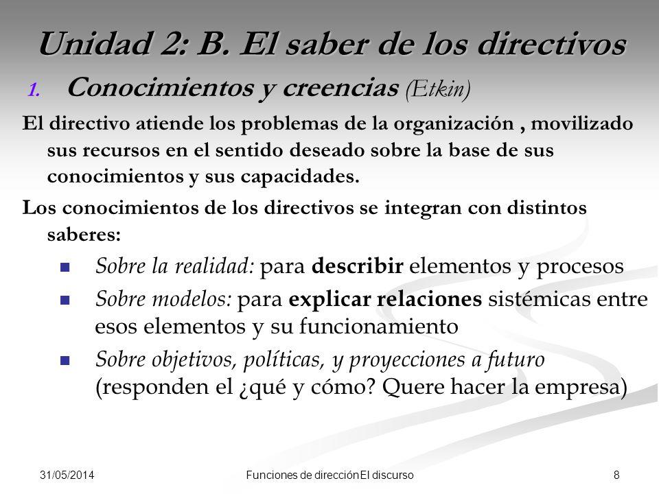31/05/2014 8Funciones de direcciónEl discurso Unidad 2: B. El saber de los directivos 1. Conocimientos y creencias (Etkin) El directivo atiende los pr