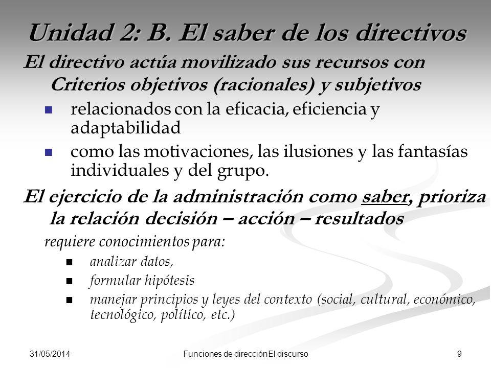 31/05/2014 9Funciones de direcciónEl discurso Unidad 2: B. El saber de los directivos El directivo actúa movilizado sus recursos con Criterios objetiv
