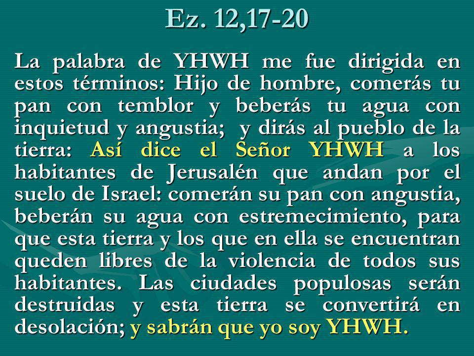 Ez. 12,17-20 La palabra de YHWH me fue dirigida en estos términos: Hijo de hombre, comerás tu pan con temblor y beberás tu agua con inquietud y angust