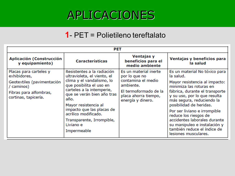 APLICACIONES 1 - PET = Polietileno tereftalato