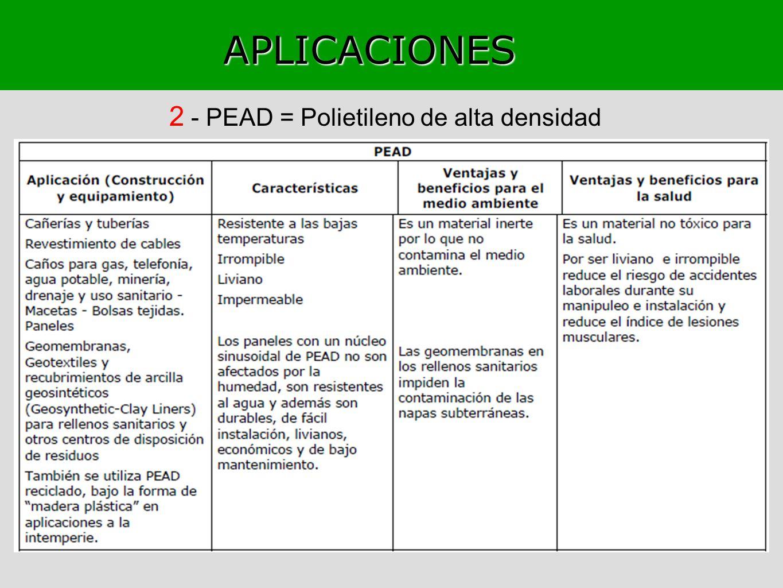 APLICACIONES 2 - PEAD = Polietileno de alta densidad
