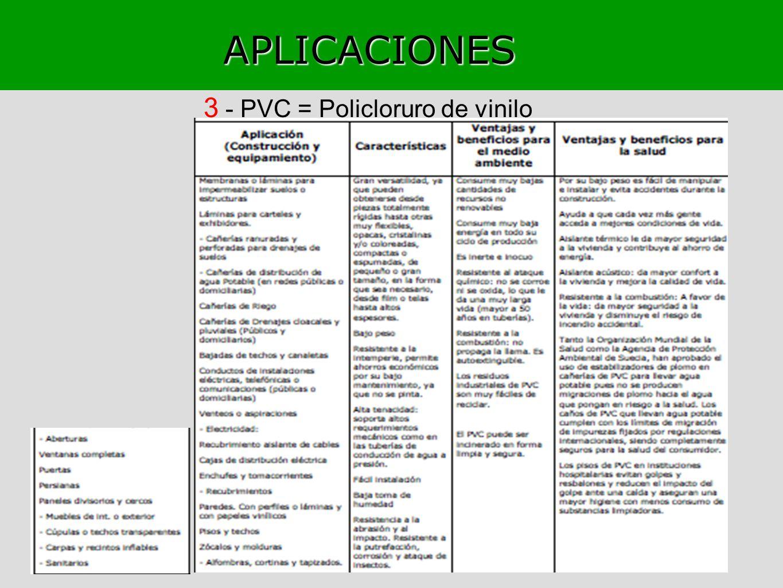 APLICACIONES 3 - PVC = Policloruro de vinilo