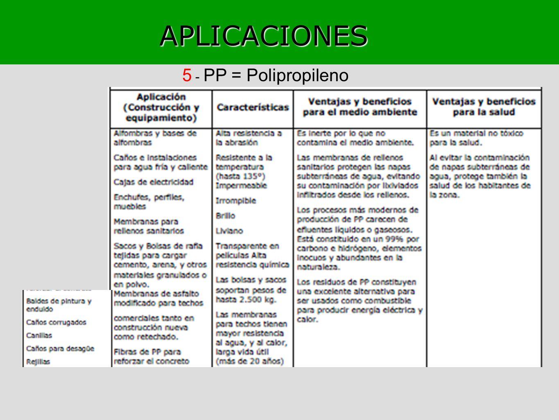 APLICACIONES 5 - PP = Polipropileno