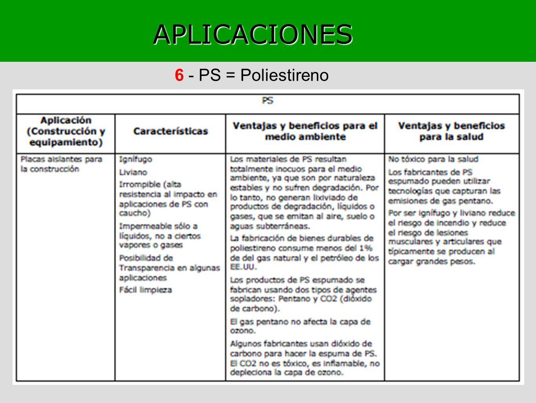 APLICACIONES 6 - PS = Poliestireno