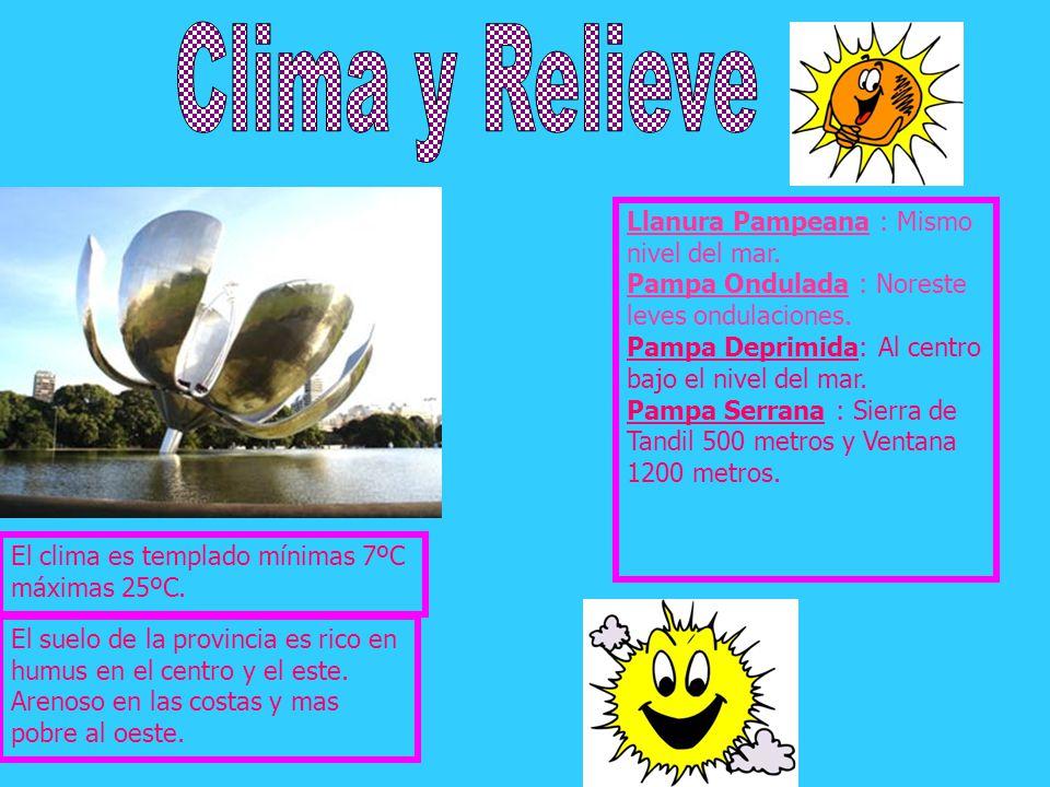 El clima es templado mínimas 7ºC máximas 25ºC.Llanura Pampeana : Mismo nivel del mar.