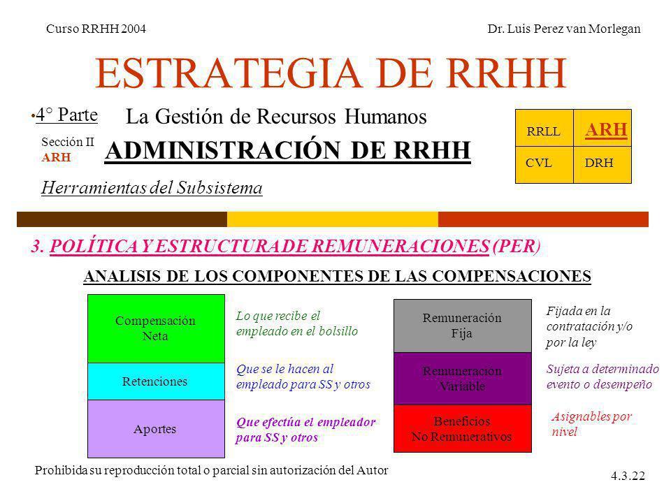 ESTRATEGIA DE RRHH 4° Parte Curso RRHH 2004Dr. Luis Perez van Morlegan Prohibida su reproducción total o parcial sin autorización del Autor 4.3.22 La