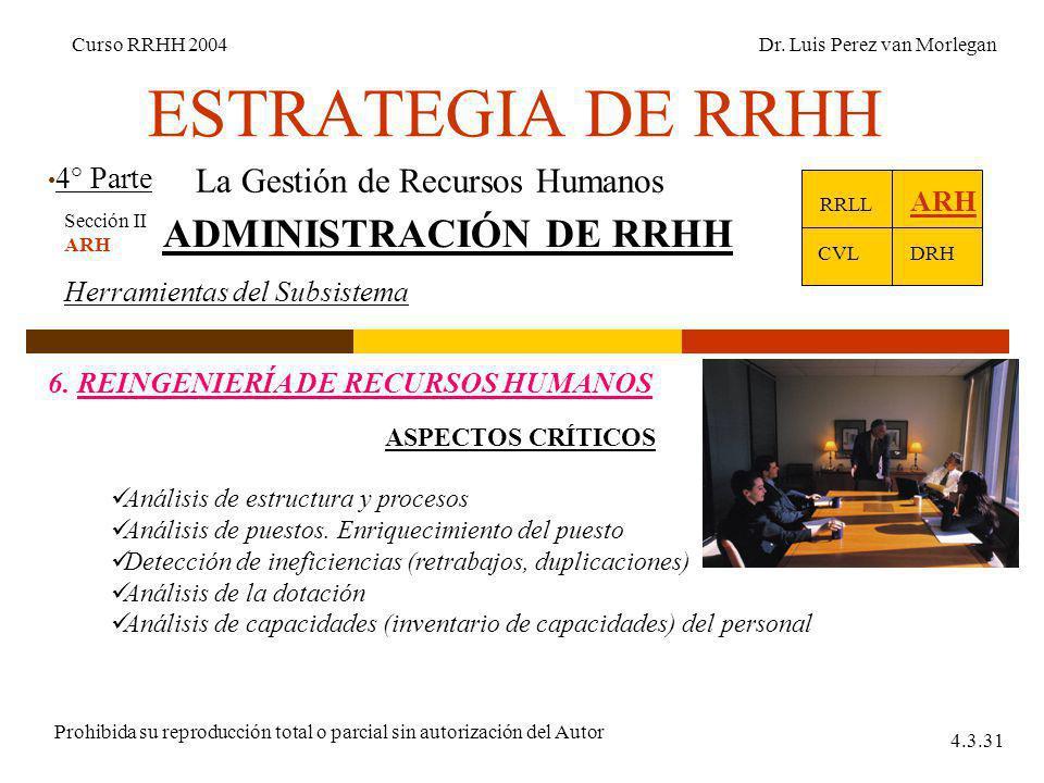 ESTRATEGIA DE RRHH 4° Parte Curso RRHH 2004Dr. Luis Perez van Morlegan Prohibida su reproducción total o parcial sin autorización del Autor 4.3.31 La