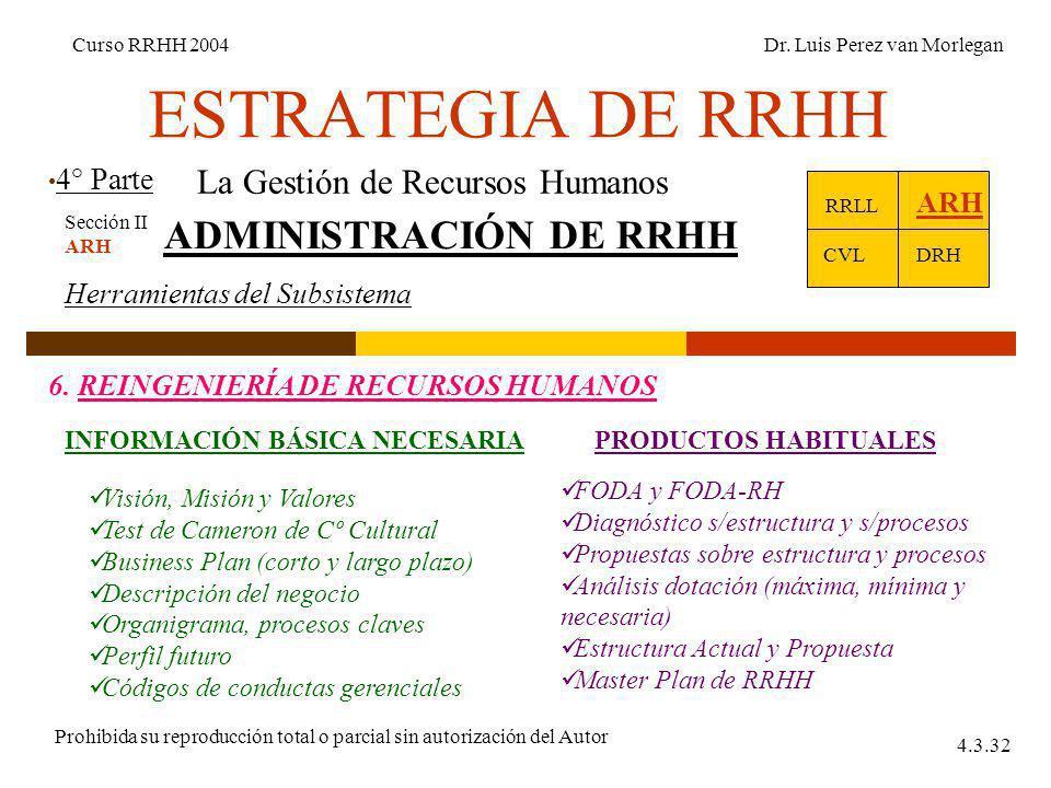 ESTRATEGIA DE RRHH 4° Parte Curso RRHH 2004Dr. Luis Perez van Morlegan Prohibida su reproducción total o parcial sin autorización del Autor 4.3.32 La