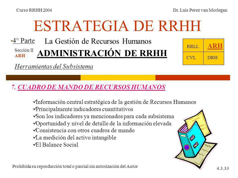 ESTRATEGIA DE RRHH 4° Parte Curso RRHH 2004Dr. Luis Perez van Morlegan Prohibida su reproducción total o parcial sin autorización del Autor 4.3.33 La