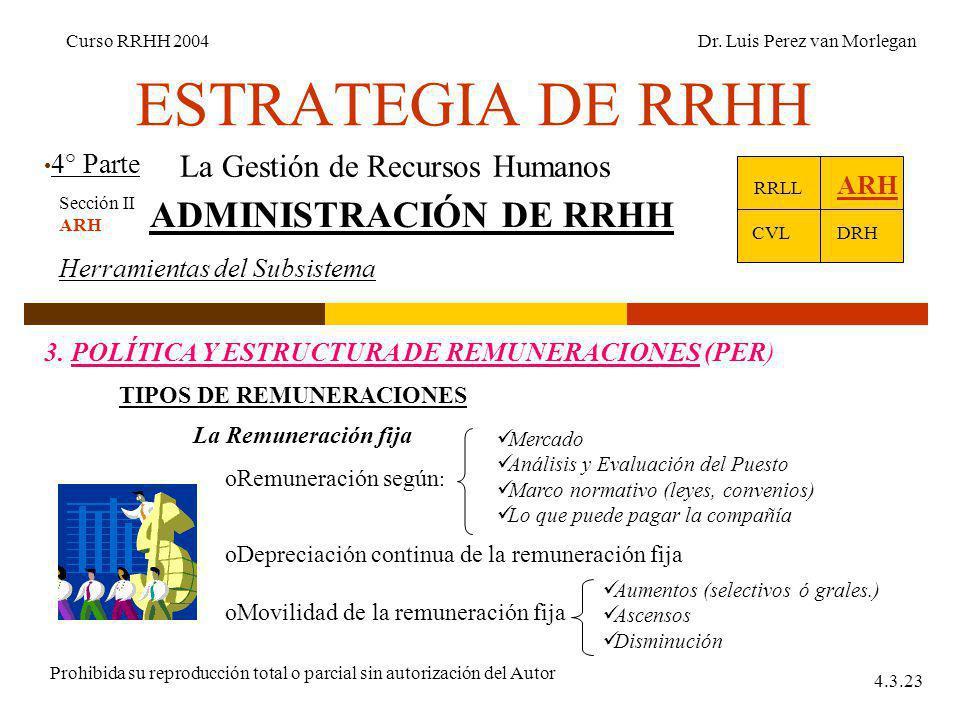 ESTRATEGIA DE RRHH 4° Parte Curso RRHH 2004Dr. Luis Perez van Morlegan Prohibida su reproducción total o parcial sin autorización del Autor 4.3.23 La