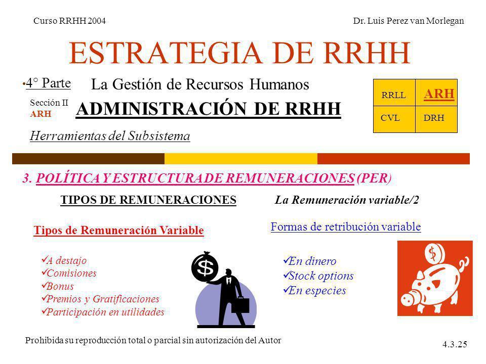ESTRATEGIA DE RRHH 4° Parte Curso RRHH 2004Dr. Luis Perez van Morlegan Prohibida su reproducción total o parcial sin autorización del Autor 4.3.25 La