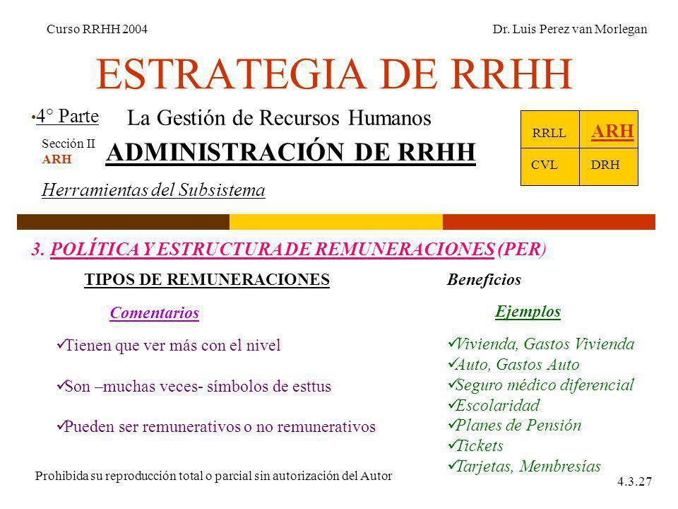 ESTRATEGIA DE RRHH 4° Parte Curso RRHH 2004Dr. Luis Perez van Morlegan Prohibida su reproducción total o parcial sin autorización del Autor 4.3.27 La