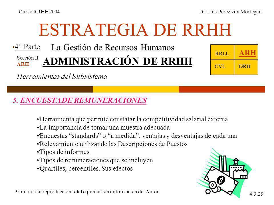 ESTRATEGIA DE RRHH 4° Parte Curso RRHH 2004Dr. Luis Perez van Morlegan Prohibida su reproducción total o parcial sin autorización del Autor 4.3.29 La