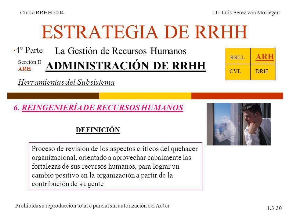 ESTRATEGIA DE RRHH 4° Parte Curso RRHH 2004Dr. Luis Perez van Morlegan Prohibida su reproducción total o parcial sin autorización del Autor 4.3.30 La