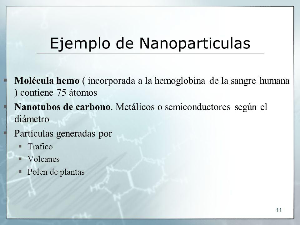 11 Ejemplo de Nanoparticulas Molécula hemo ( incorporada a la hemoglobina de la sangre humana ) contiene 75 átomos Nanotubos de carbono. Metálicos o s