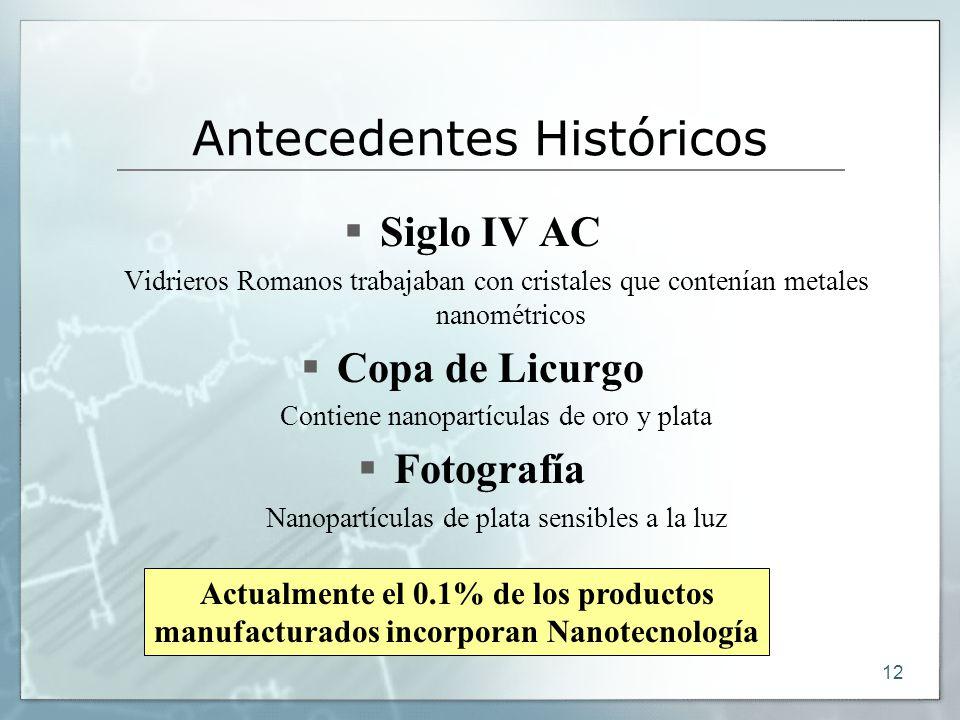 12 Antecedentes Históricos Siglo IV AC Vidrieros Romanos trabajaban con cristales que contenían metales nanométricos Copa de Licurgo Contiene nanopart