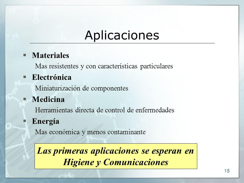 15 Aplicaciones Materiales Mas resistentes y con características particulares Electrónica Miniaturización de componentes Medicina Herramientas directa