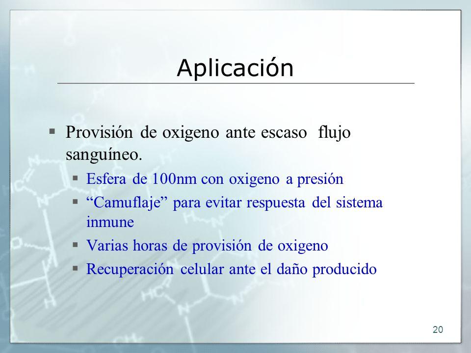 20 Aplicación Provisión de oxigeno ante escaso flujo sanguíneo. Esfera de 100nm con oxigeno a presión Camuflaje para evitar respuesta del sistema inmu