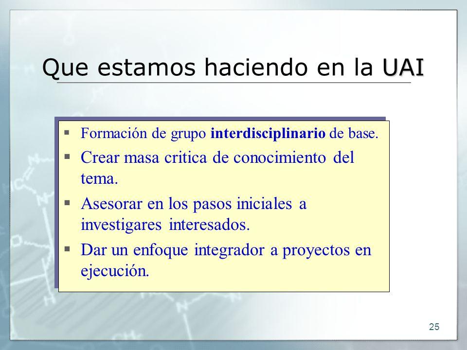 25 UAI Que estamos haciendo en la UAI Formación de grupo interdisciplinario de base. Crear masa critica de conocimiento del tema. Asesorar en los paso