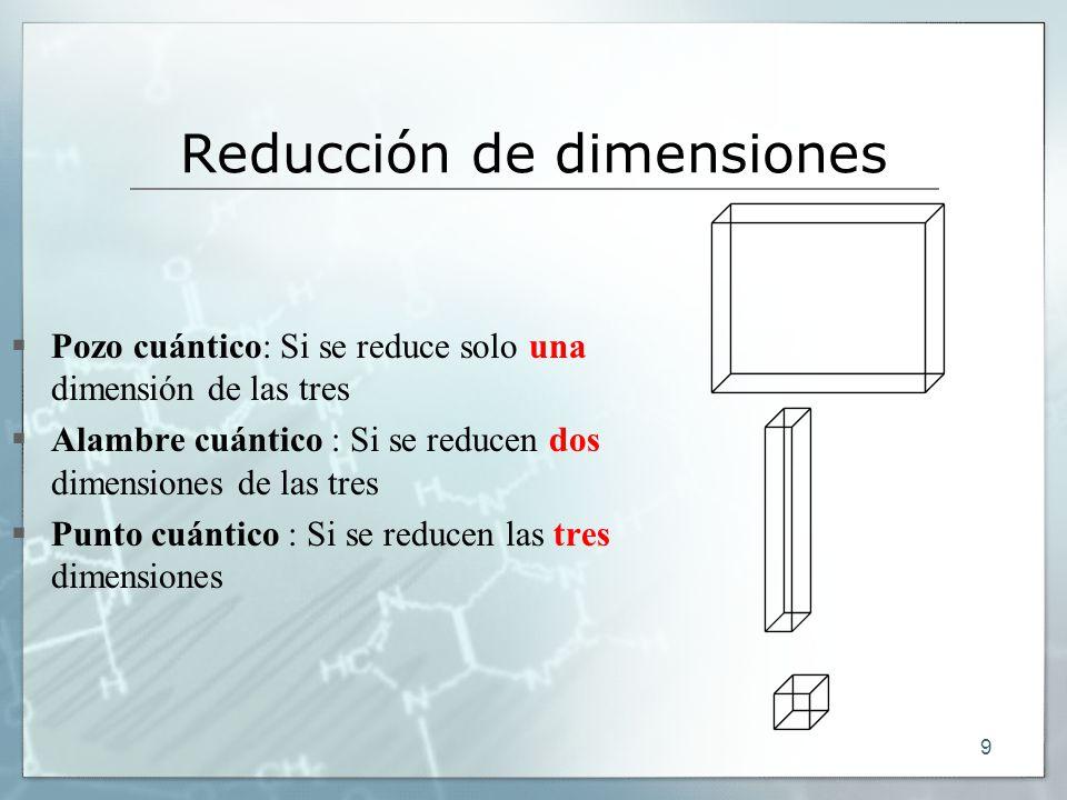 9 Reducción de dimensiones Pozo cuántico: Si se reduce solo una dimensión de las tres Alambre cuántico : Si se reducen dos dimensiones de las tres Pun